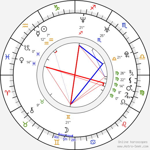 Sang Man Kim birth chart, biography, wikipedia 2019, 2020