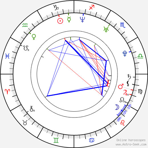 Ti West день рождения гороскоп, Ti West Натальная карта онлайн