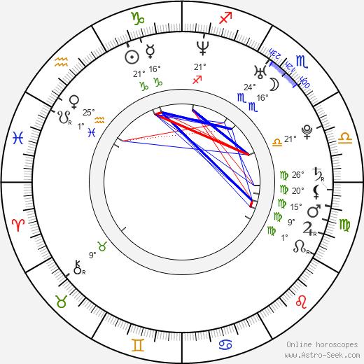 Vanessa Johansson birth chart, biography, wikipedia 2018, 2019
