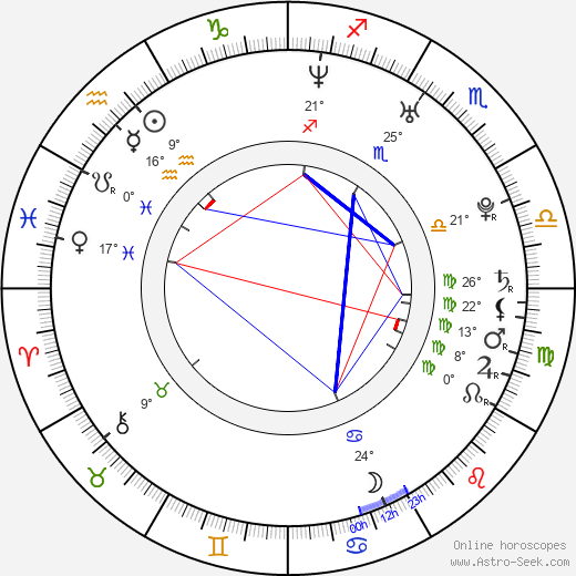 Wilmer Valderrama birth chart, biography, wikipedia 2018, 2019