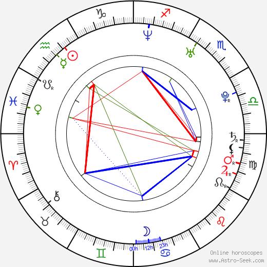 Yael Bar-Zohar tema natale, oroscopo, Yael Bar-Zohar oroscopi gratuiti, astrologia