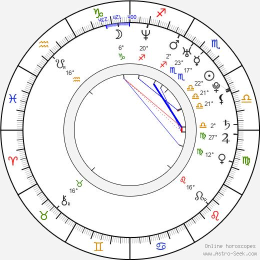 Anthony Falcon birth chart, biography, wikipedia 2019, 2020