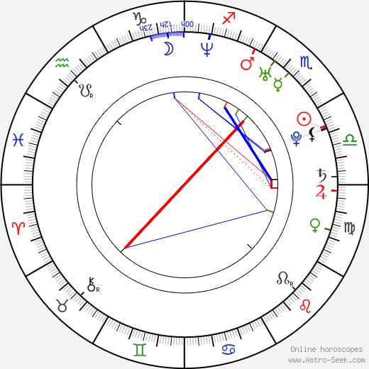 Anthony Falcon astro natal birth chart, Anthony Falcon horoscope, astrology
