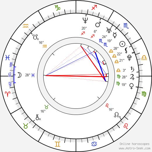 Ariana Delawari birth chart, biography, wikipedia 2018, 2019