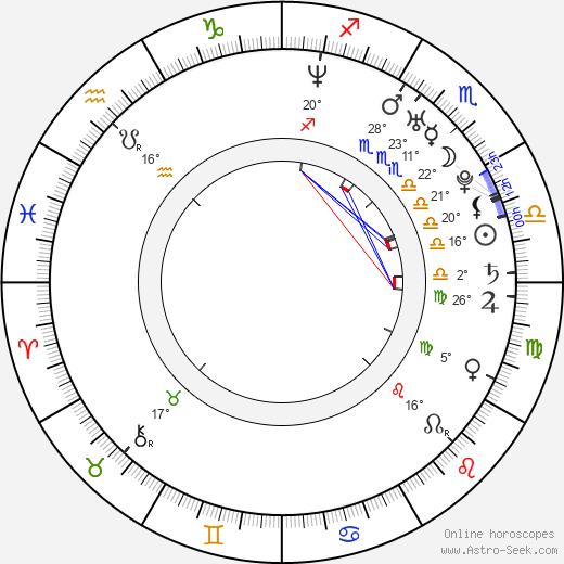 Arnold Chon birth chart, biography, wikipedia 2018, 2019
