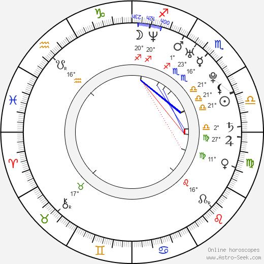 Audrey Marnay birth chart, biography, wikipedia 2018, 2019