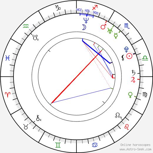 Audrey Marnay astro natal birth chart, Audrey Marnay horoscope, astrology