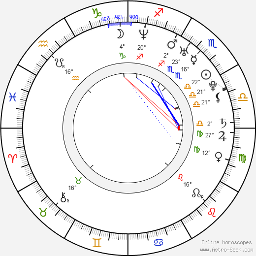 Bárbara Lombardo birth chart, biography, wikipedia 2018, 2019
