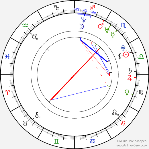 Ben Whishaw astro natal birth chart, Ben Whishaw horoscope, astrology