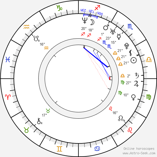 Cansu Dere birth chart, biography, wikipedia 2019, 2020