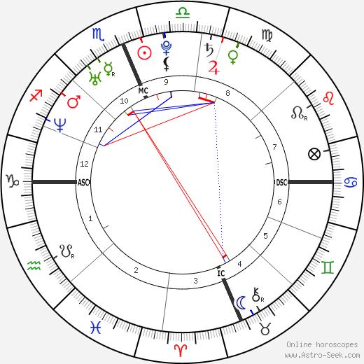 Casey Wilson astro natal birth chart, Casey Wilson horoscope, astrology