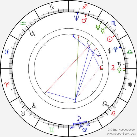 Christopher Estes birth chart, Christopher Estes astro natal horoscope, astrology