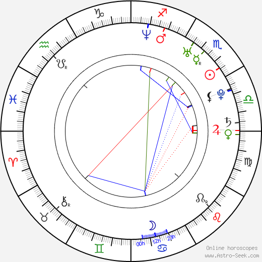 Christy Hemme tema natale, oroscopo, Christy Hemme oroscopi gratuiti, astrologia