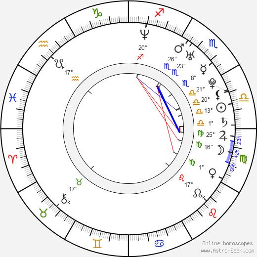 David Alpay birth chart, biography, wikipedia 2020, 2021