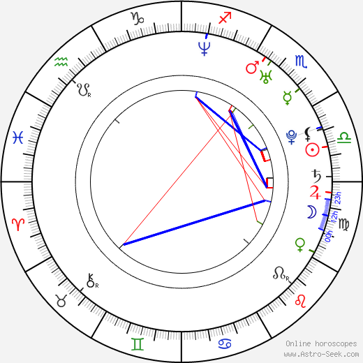 David Alpay astro natal birth chart, David Alpay horoscope, astrology