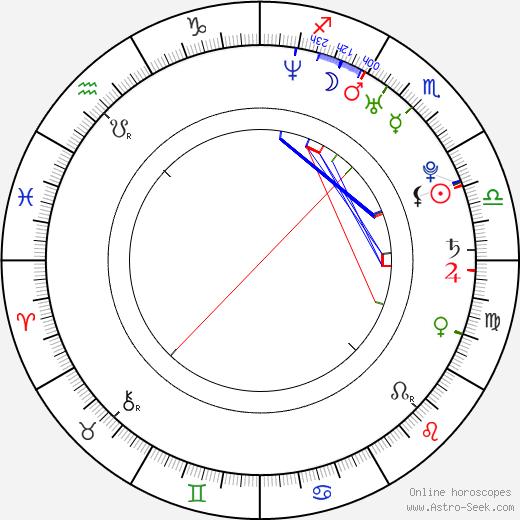 David Haye tema natale, oroscopo, David Haye oroscopi gratuiti, astrologia