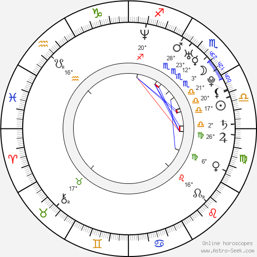 Fernanda Machado birth chart, biography, wikipedia 2017, 2018