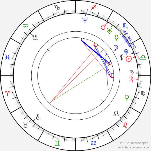 Fernanda Machado astro natal birth chart, Fernanda Machado horoscope, astrology