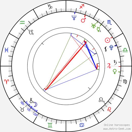 Hye-na Kim день рождения гороскоп, Hye-na Kim Натальная карта онлайн
