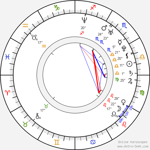 Jimmy Workman birth chart, biography, wikipedia 2019, 2020