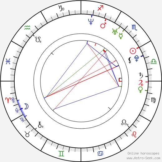 Martijn Maria Smits birth chart, Martijn Maria Smits astro natal horoscope, astrology