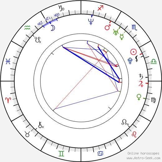 Martin Jebas день рождения гороскоп, Martin Jebas Натальная карта онлайн