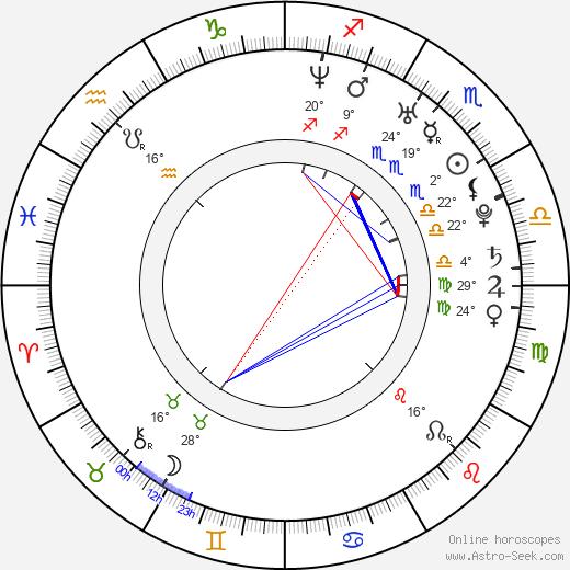 Mehcad Brooks birth chart, biography, wikipedia 2018, 2019