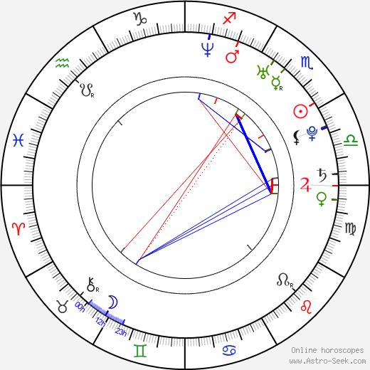 Mehcad Brooks astro natal birth chart, Mehcad Brooks horoscope, astrology