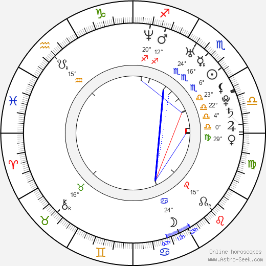 Michele Boyd birth chart, biography, wikipedia 2018, 2019
