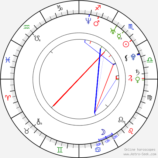 Michele Boyd astro natal birth chart, Michele Boyd horoscope, astrology
