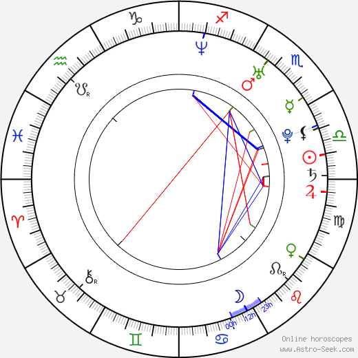 Мишель Нордин Michele Nordin день рождения гороскоп, Michele Nordin Натальная карта онлайн