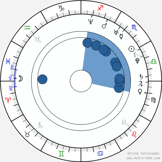 Mike Pasley wikipedia, horoscope, astrology, instagram