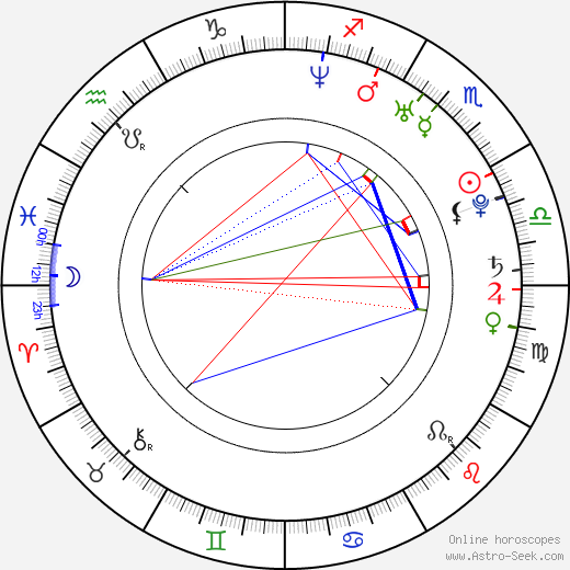 Mike Pasley tema natale, oroscopo, Mike Pasley oroscopi gratuiti, astrologia