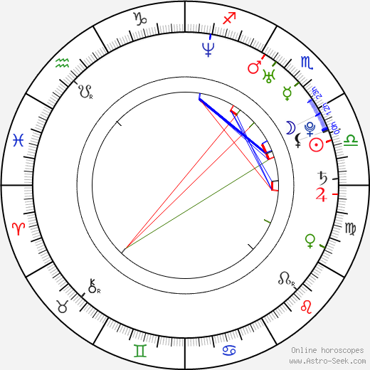 Min Kyu Kim astro natal birth chart, Min Kyu Kim horoscope, astrology