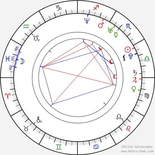 Niall Matter birth chart, Niall Matter astro natal horoscope, astrology