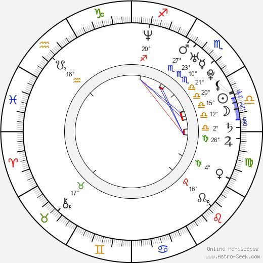 Nick Cannon birth chart, biography, wikipedia 2019, 2020