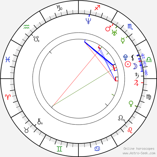 Nick Cannon astro natal birth chart, Nick Cannon horoscope, astrology