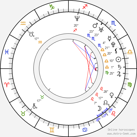 Rubén Ochandiano birth chart, biography, wikipedia 2020, 2021