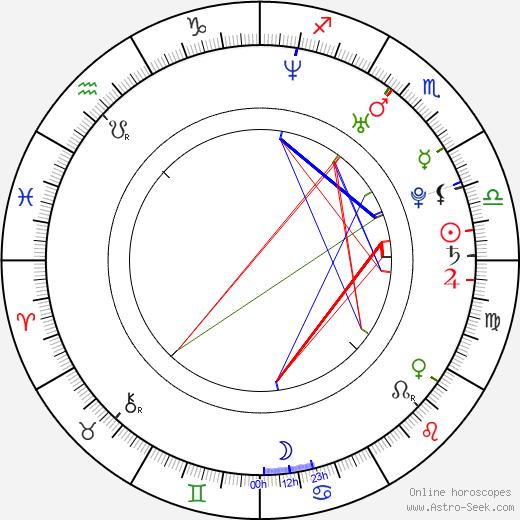 Rye Hei Otani день рождения гороскоп, Rye Hei Otani Натальная карта онлайн