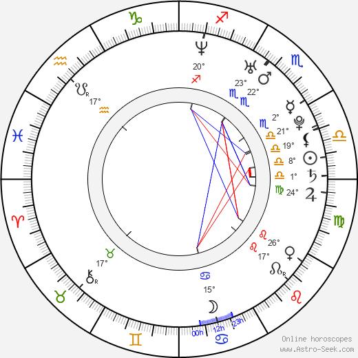 Sarah Drew birth chart, biography, wikipedia 2018, 2019