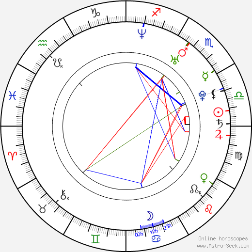 Sarah Drew astro natal birth chart, Sarah Drew horoscope, astrology