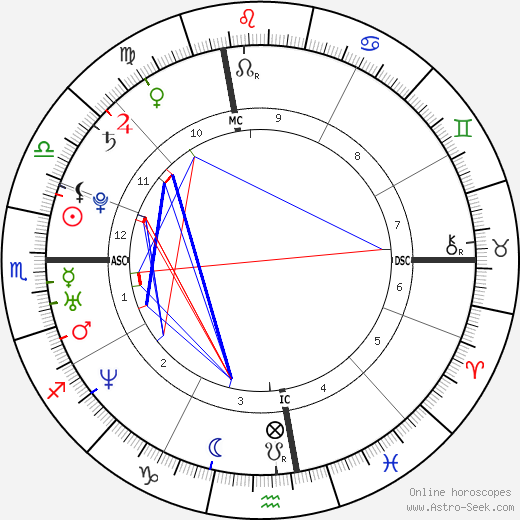 Sarah Lamb tema natale, oroscopo, Sarah Lamb oroscopi gratuiti, astrologia