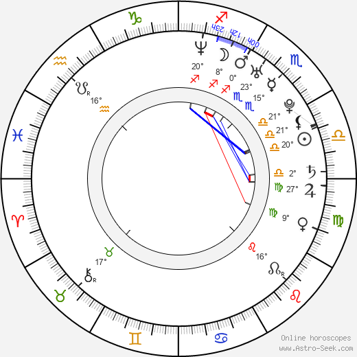 Shawn Milke birth chart, biography, wikipedia 2019, 2020