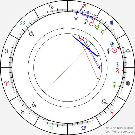 Shawn Milke astro natal birth chart, Shawn Milke horoscope, astrology
