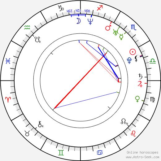 Сийри Нордин Siiri Nordin день рождения гороскоп, Siiri Nordin Натальная карта онлайн