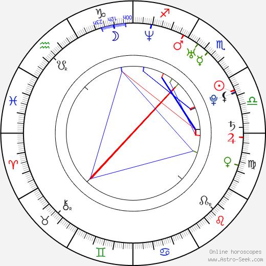 Steven Haar tema natale, oroscopo, Steven Haar oroscopi gratuiti, astrologia