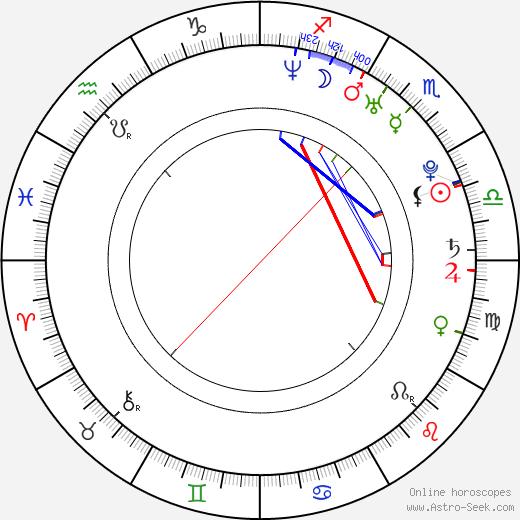 Suzie Pollard birth chart, Suzie Pollard astro natal horoscope, astrology