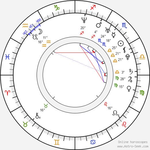 Thomas Wangsmo birth chart, biography, wikipedia 2019, 2020