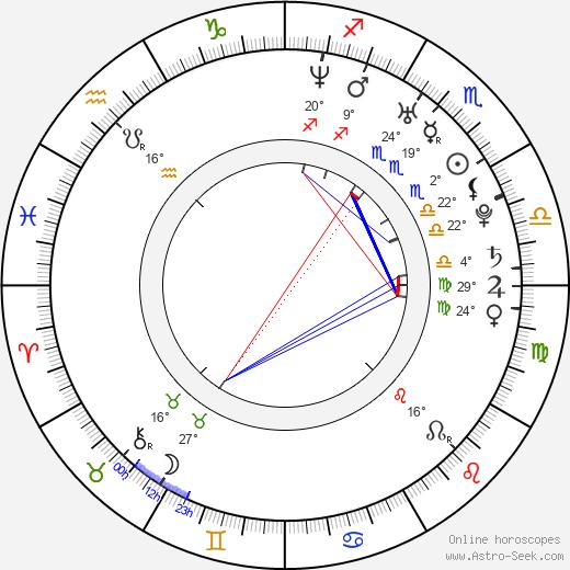Tiffany Apan birth chart, biography, wikipedia 2019, 2020