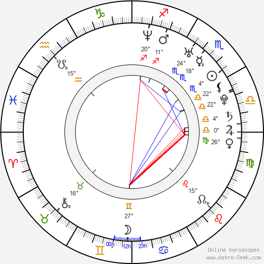 Tom Nagel birth chart, biography, wikipedia 2019, 2020